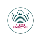 7-layer-protection-min.png