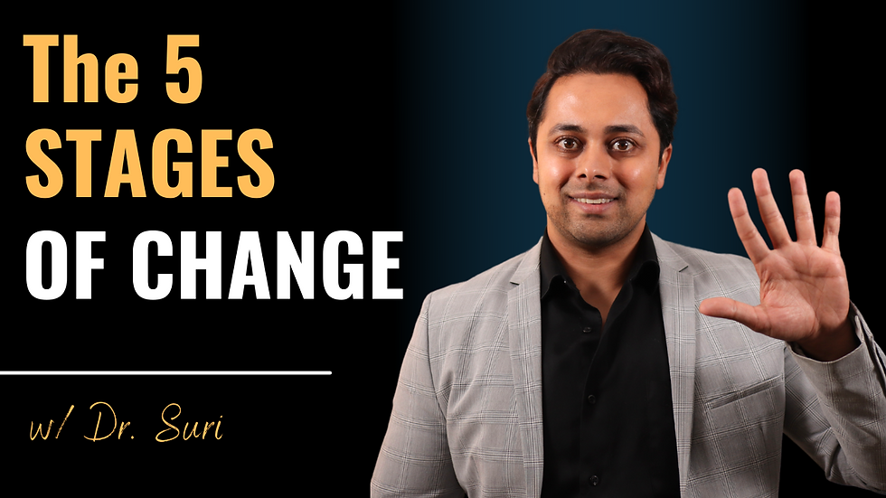 Why is change so hard? How to change your habits effectively?