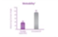 wettability_chart_blog.png