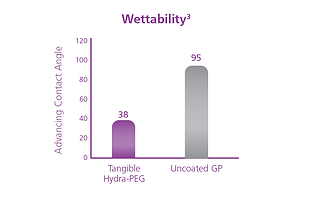 wettability_chart_blog.png