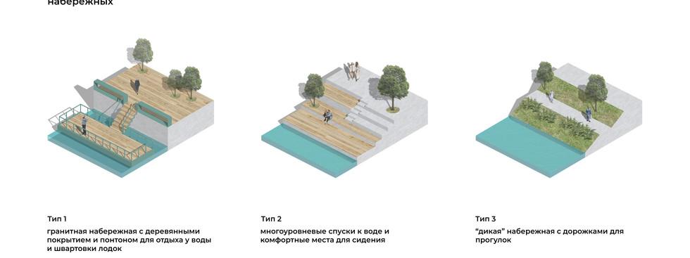Организация спусков к воде