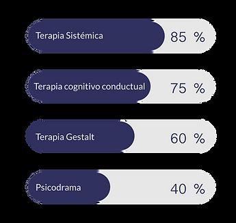 Estadísticas.png