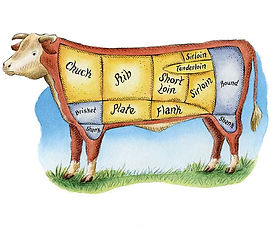 Best beef cuts.jpg