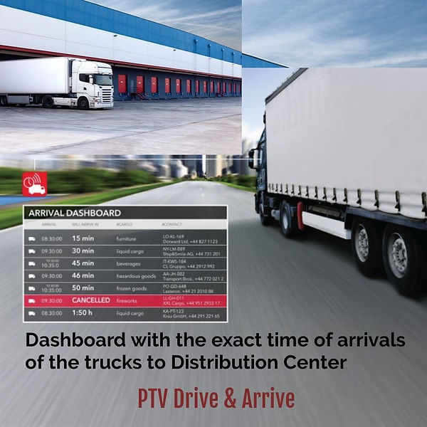 ETA, Estimated Time of Arrival, Arrival Dashboard for Distribution Centers, Share of exact time of arrival of the trucks, Fleet and Transport Management System, Sharing arrival time with customers, Supply Chain Optimization, Cloud Data, Driving and Rest Time, Waiting times, Truck restrictions, Traffic patterns,  close road alerts, block road alerts, Calculates the exact arrival time  of the trucks to the Distribution Center.
