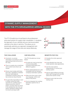 PTV Drive & Arrive,  Estimated time of arrival, enabling transport mananagers to react and docks to prepare for unloading, Exact Time of Arrival (TA) of the delivery, monitor the flow and arrival of their goods, Synamic Supply Management