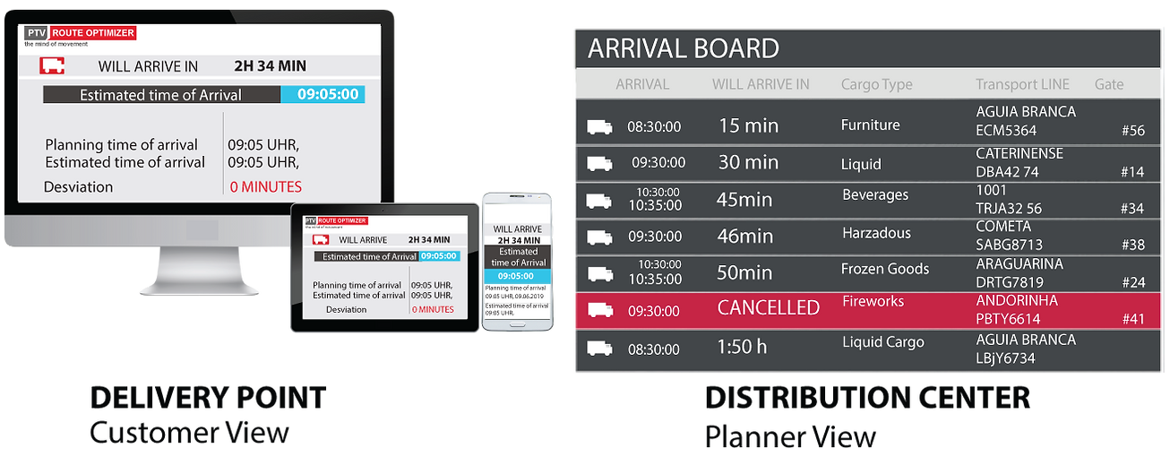 ETA, Estimated Time of Arrival, Real-Time Order Delivery Status, Delivery Notifications, Real-Time Notifications, ETA Notifications in routes execution, ETA Notification in Distribution Centers, ETA Notifications in Passenger Transport Services, ETA Notifications in Private TRansport Services, ETA integration with SAP ERP, SAP TMS, SAP EWMS, SAP S/4HANA
