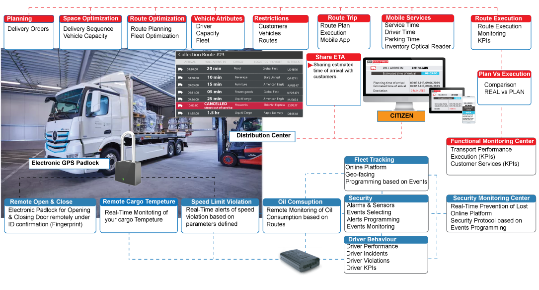 Transport, Transport Software, Transport Planning, Transport Scheduling, Fleet, Trip Planning, Transport Logistics, Route Planning, Freight Cost, Route Plan, Cargo Freight, ERP Integration, Transportation, Fleet Optimizer, Fleet Management, Fleet Planning, Mobile Monitoring of Logistics Chain,