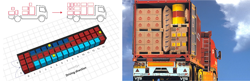 Loading Space Optimization, Cargo Space Optimization, Different packing modes, Visualize your packing plan in 3D, Loading Space Management, Loading Space Optimization+ERP, Loading Space Optimization+SAP ERP, Loading Space Optimization+SAP TMS, Loading Space Optimization+SAP S/4HANA, Loading Space Optimization+Fleet Management