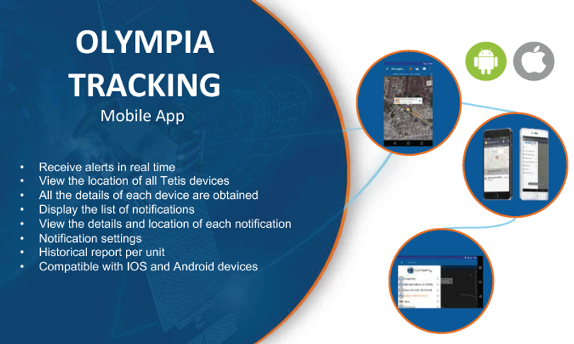 Olympia_Tracking.png