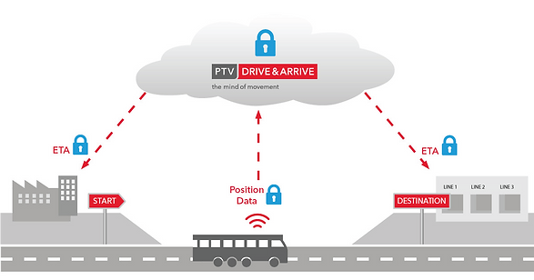PTV_DRIVE_ARRIVE_INFOGRAPHIC_2.png