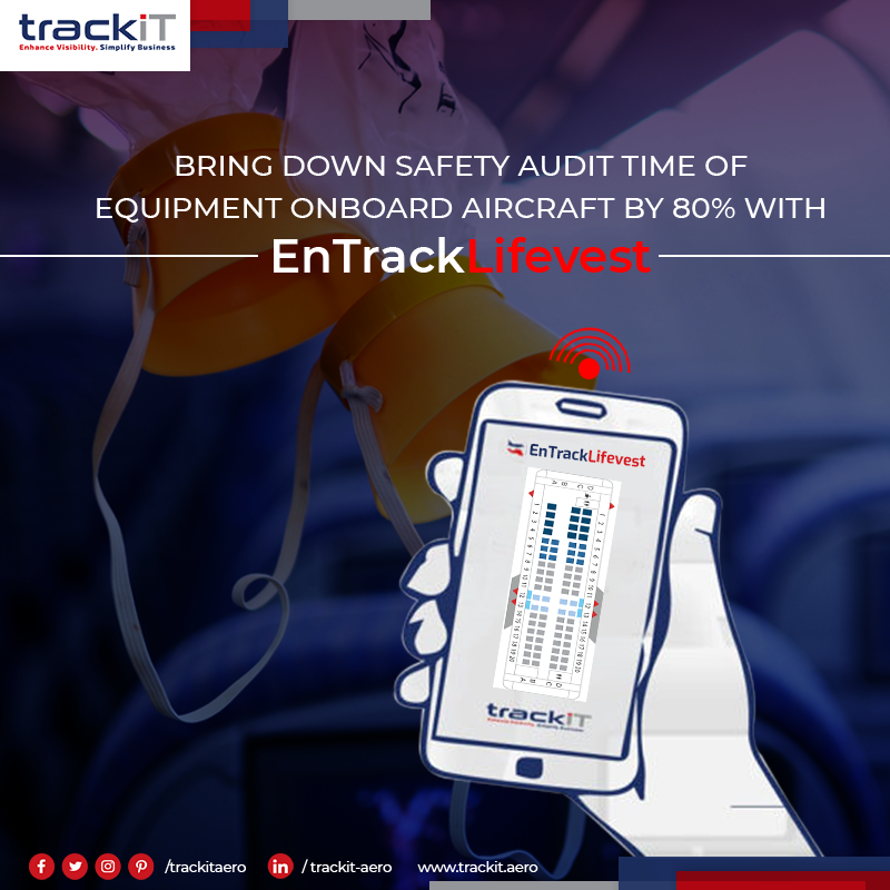 Audit Aircraft Clearance, Airlines pre-flight safety checklist, pre-flight safety audit, Airlines Audit Compliance, Smooth Aircraft clearance, Accurate Safety Audit, safety audit of cabin assets,  Arilines+ERPsystem, Airlines+SAP ERP, Airlines+SAP S/4HANA
