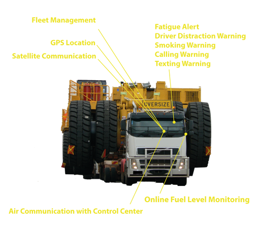 Our Driver State Monitor alerts of fatigue while  oversize load is in motion.