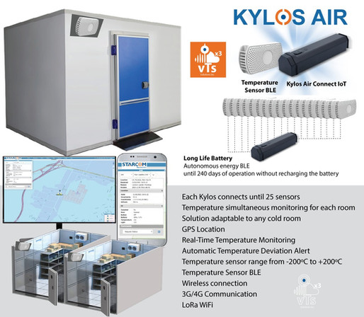 Temperature  Remote Monitoring for Vaccines Cold Room & Freezers