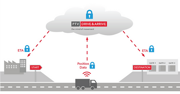 PTV_DRIVE_ARRIVE_INFOGRAPHIC.png