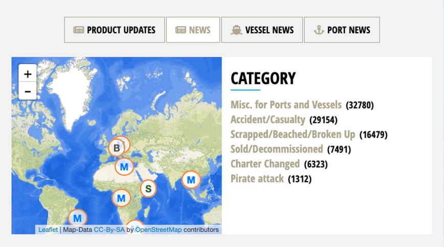 Latest Global Maritime Reports