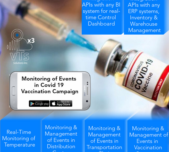 MONITORING OF EVENTS IN COVID 19 VACCINATION CAMPAIGN