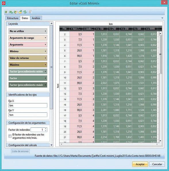 Freight Calculation Screen - PTV Smartour