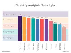 www.hwzdigital.ch