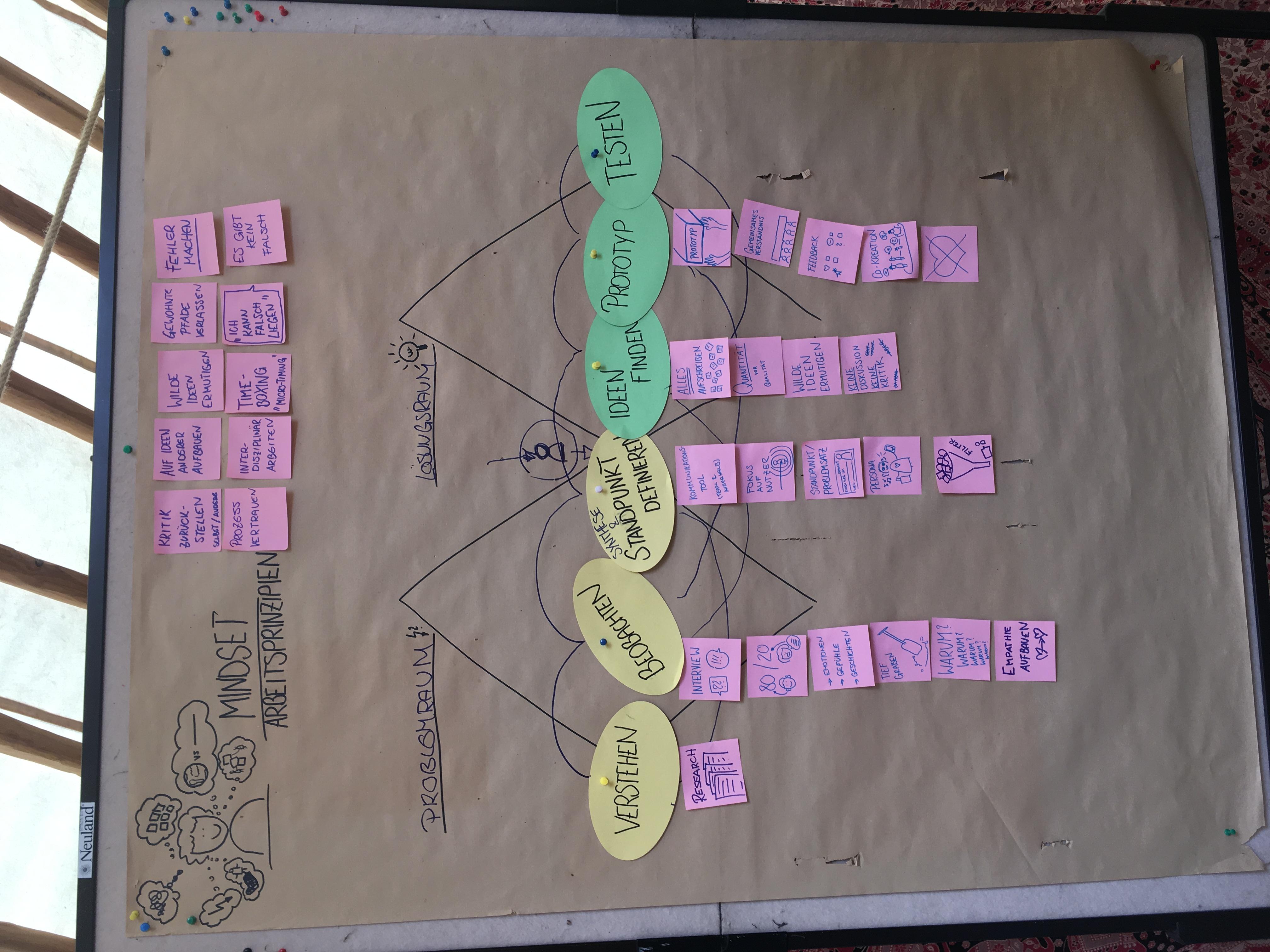 Design Thinking Teaser