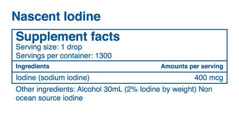 Product Ingredient Lists - Iodine.jpg