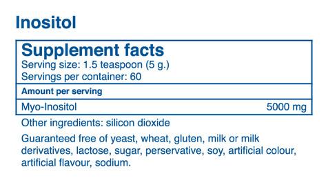 Product Ingredient Lists - Inositol.jpg