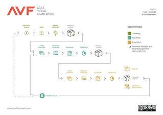 AVF_fluxo_FB1.1.jpg
