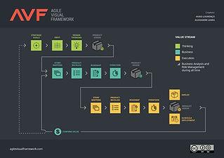 AVF_fluxo_FE1.1.jpg