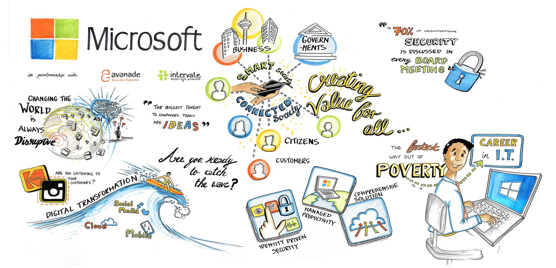 Microsoft - Enterprise Mobility Forum