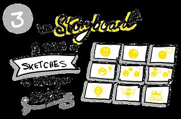 3 Storyboard.png