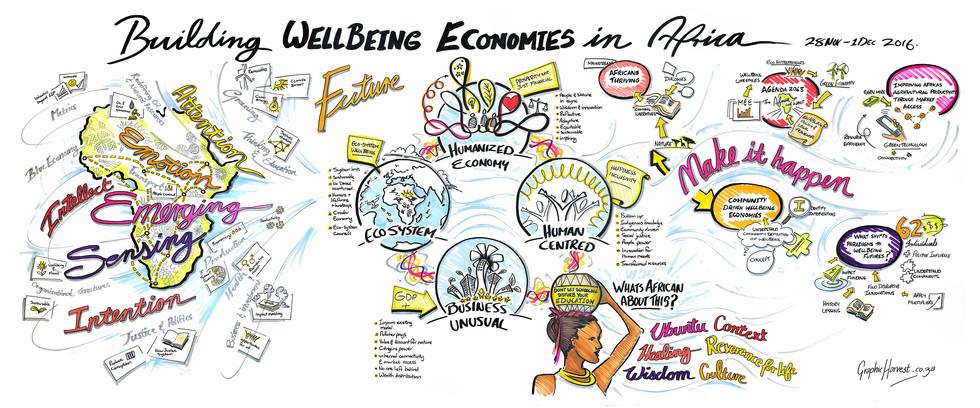 We-Africa Lab - Building Wellbeing Economies in Africa