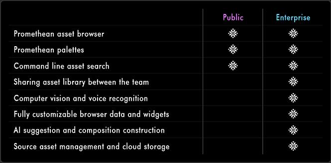 Public_v_Enterprise_table.png