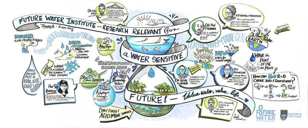 Future Water Launch