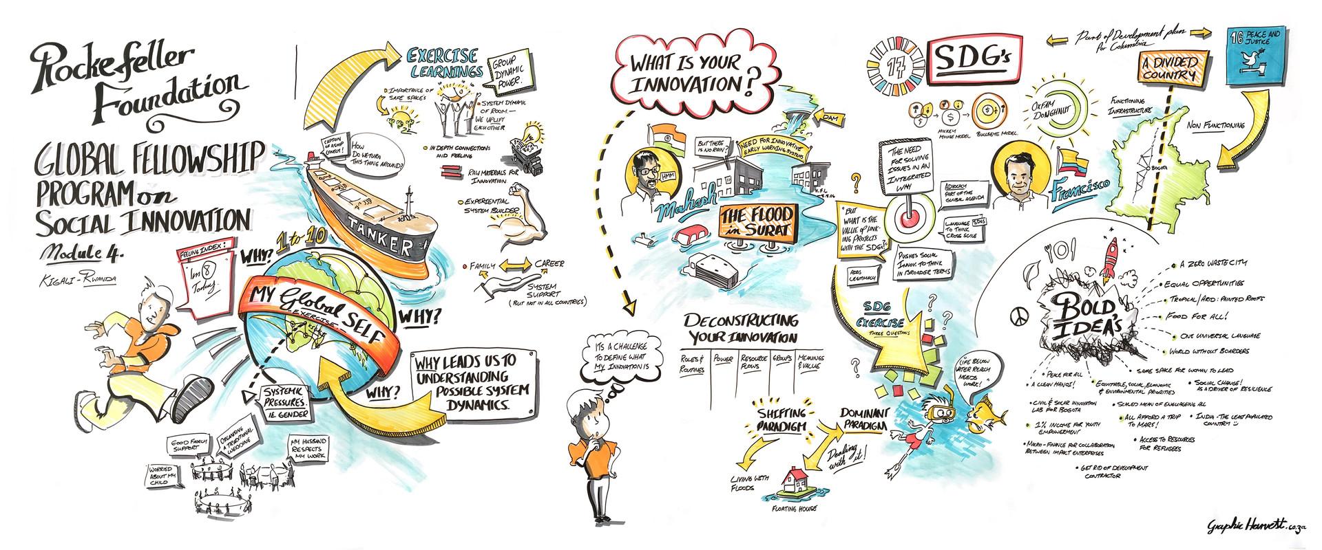 Rockerfeller Foundation - Global Fellowship on Social Innovation