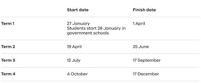 Term dates 2021.png