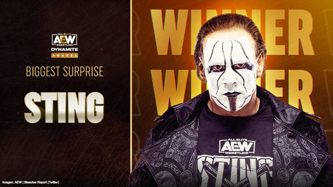 """TNT and AEW Announce Winners of Inaugural """"AEW Dynamite Awards"""" Distributed on Bleacher Report"""