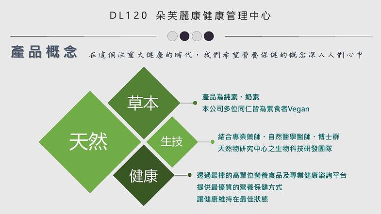 產品概念.jpg