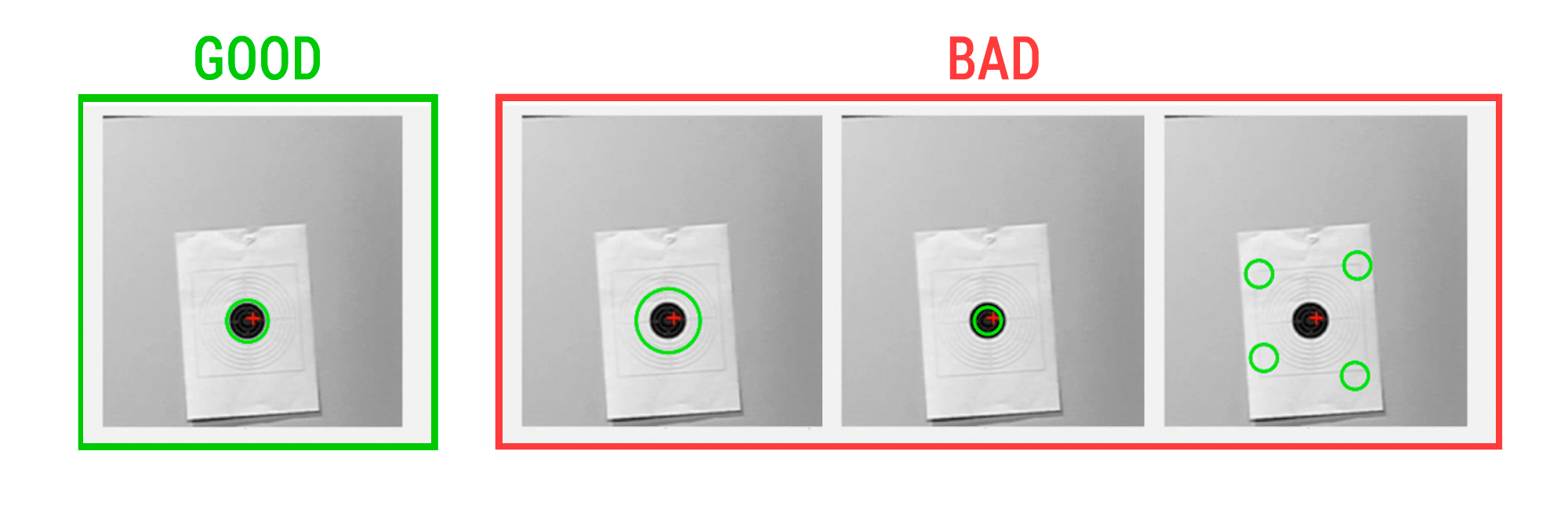 Examples of Good and Bad target detection