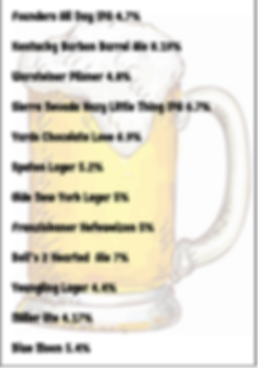 Beer list for facebook (3).png