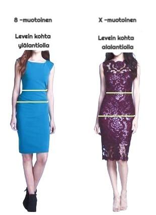 Useimmilla naisilla on x -muotoinen vartalo.