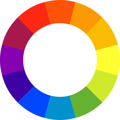 Väriympyrä on värianalyysin tärkeä työkalu.