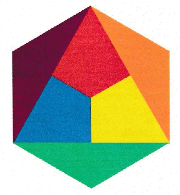 Sekundäärivärit ovat murrettuja värejä.