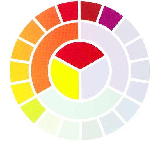 Väripyörän toinen puoli sisältää lämpöisiä värejä.