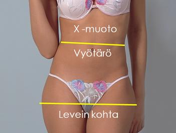 Vartalonmuotojen ymmärtäminen - kehonmuodon määrittävät pisteet