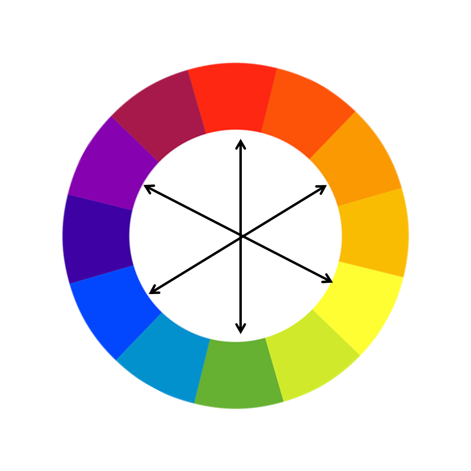 Vastavärit löytyvät luonnollisesti väriympyrän vastaikaislta puolilta.