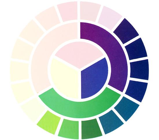 Väripyörän toinen puoli sisältää viileitä eli kylmiä värejä.