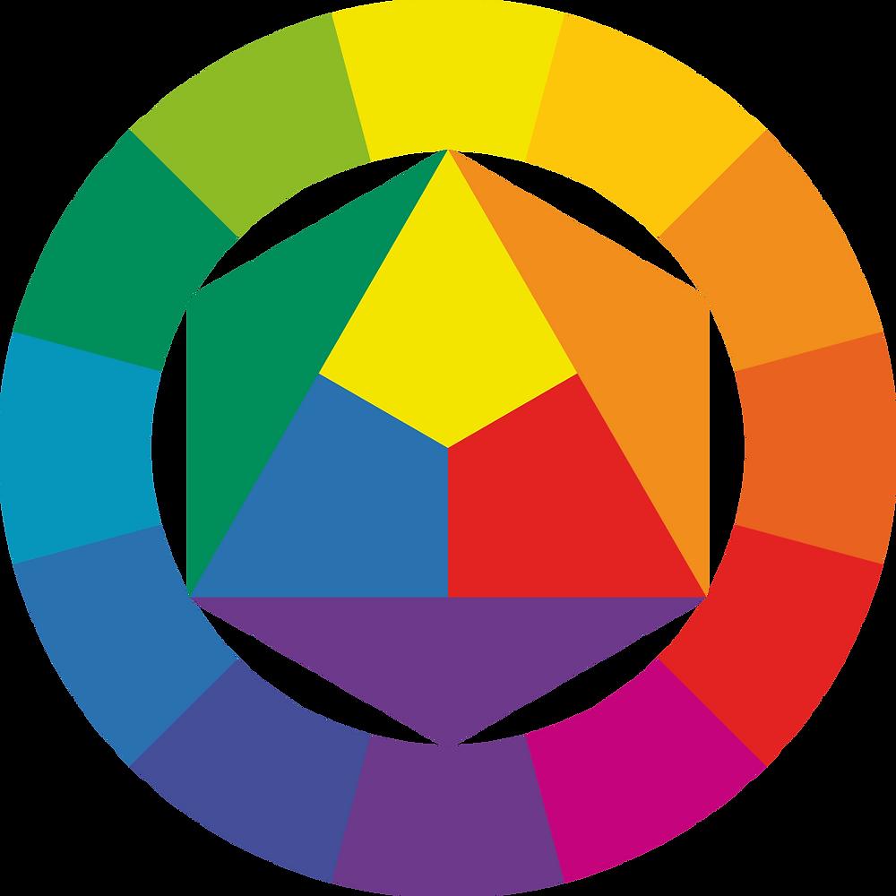 Tertiäärivärit lisäävät värejä väriympyrään.