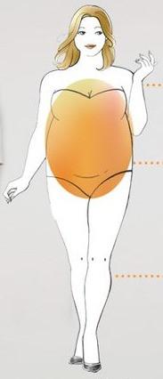 Vartalonmuodot - O -vartaloinen, omenavartaloinen