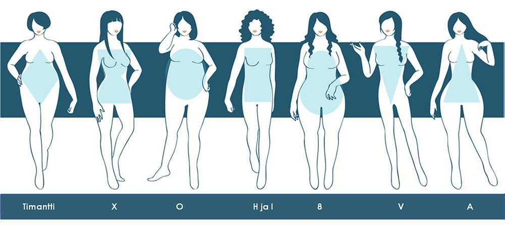 Erilaisia vartalonmuotoja on olemassa paljon.