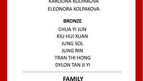 One Hero Championship AUG.29.2021 ILDO TAEKWONDO WINNERS LIST