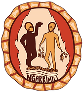 Ngarrimili